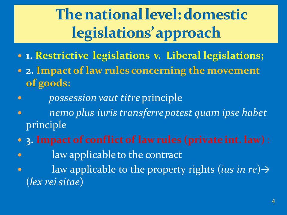 1. Restrictive legislations v. Liberal legislations; 2.