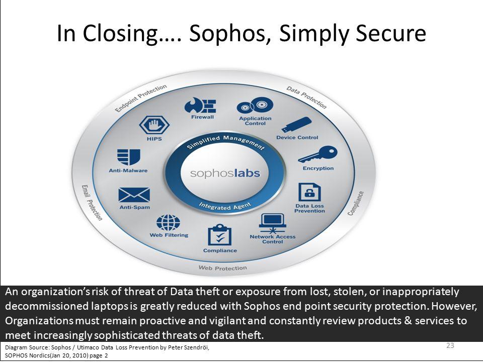 Back up Slides Diagram Source: Sophos / Utimaco Data Loss Prevention by Peter Szendröi, SOPHOS Nordics(Jan 20, 2010) page 2 In Closing….