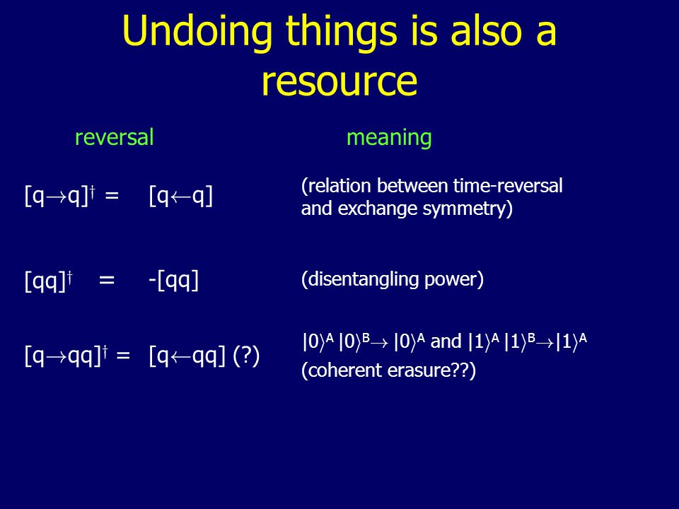 (disentangling power) -[qq] [qq] y = (relation between time-reversal and exchange symmetry) [q à q][q .