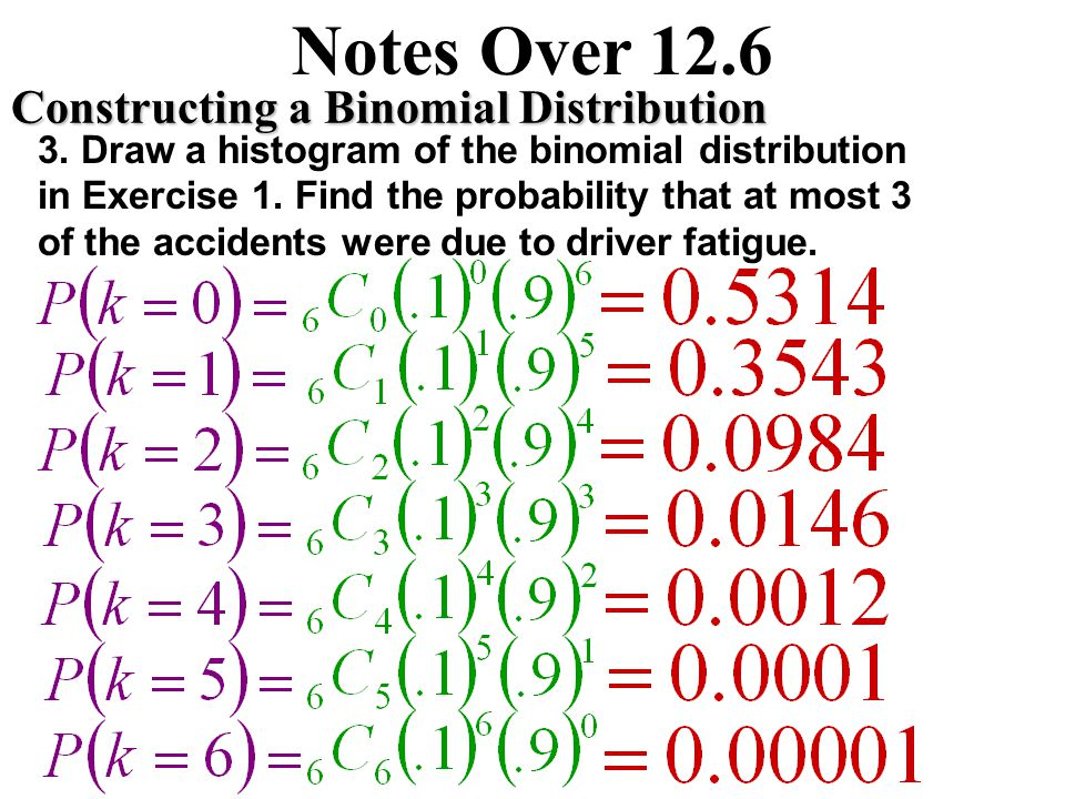 Notes Over 12.6Constructing a Binomial Distribution 3.