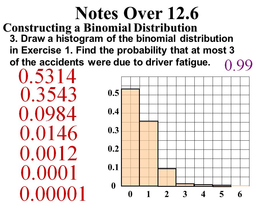 Notes Over 12.6 Constructing a Binomial Distribution 3.
