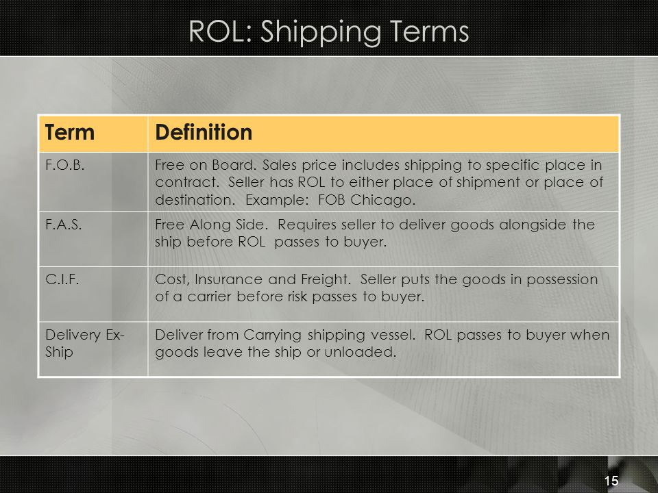 15 ROL: Shipping Terms TermDefinition F.O.B.Free on Board. Sales price includes shipping to specific place in contract. Seller has ROL to either place