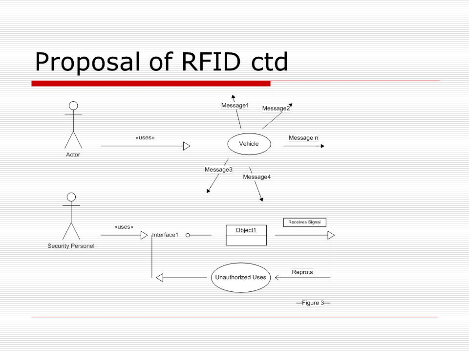 Proposal of RFID ctd