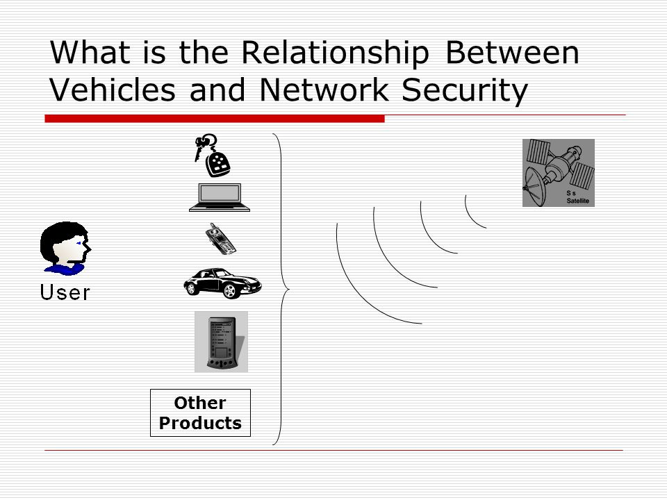 What is the Relationship Between Vehicles and Network Security Other Products