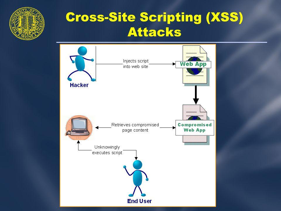 Cross-Site Scripting (XSS) Attacks