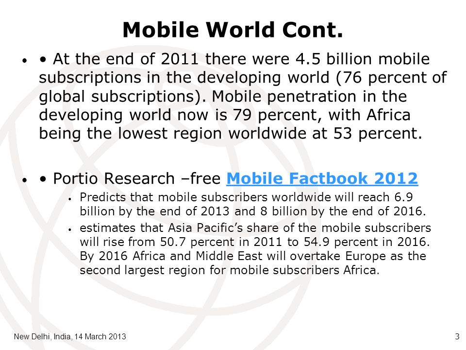 Mobile World Cont.