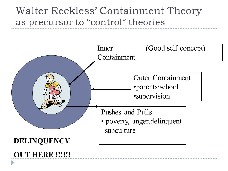 "Walter Reckless' Containment Theory as precursor to ""control"" theories Pushes and Pulls poverty, anger,delinquent subculture Outer Containment parents"