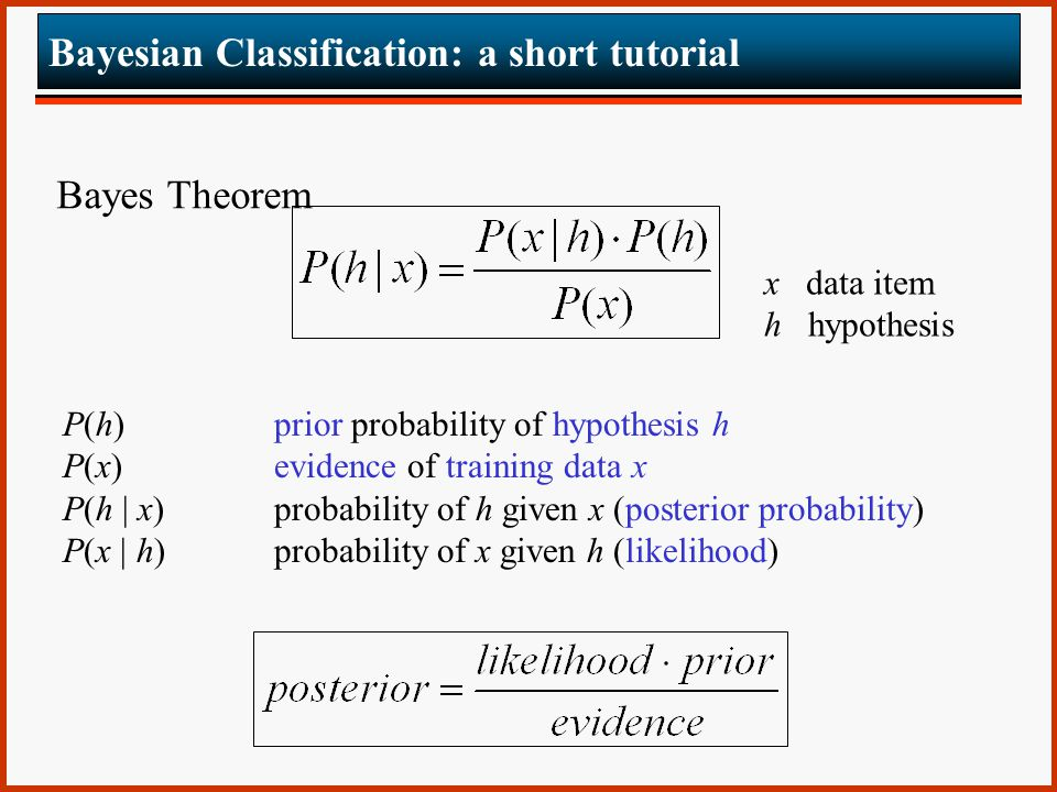 Bayesian Classification: a short tutorial Bayes Theorem P(h)prior probability of hypothesis h P(x)evidence of training data x P(h | x)probability of h given x (posterior probability) P(x | h)probability of x given h (likelihood) x data item h hypothesis