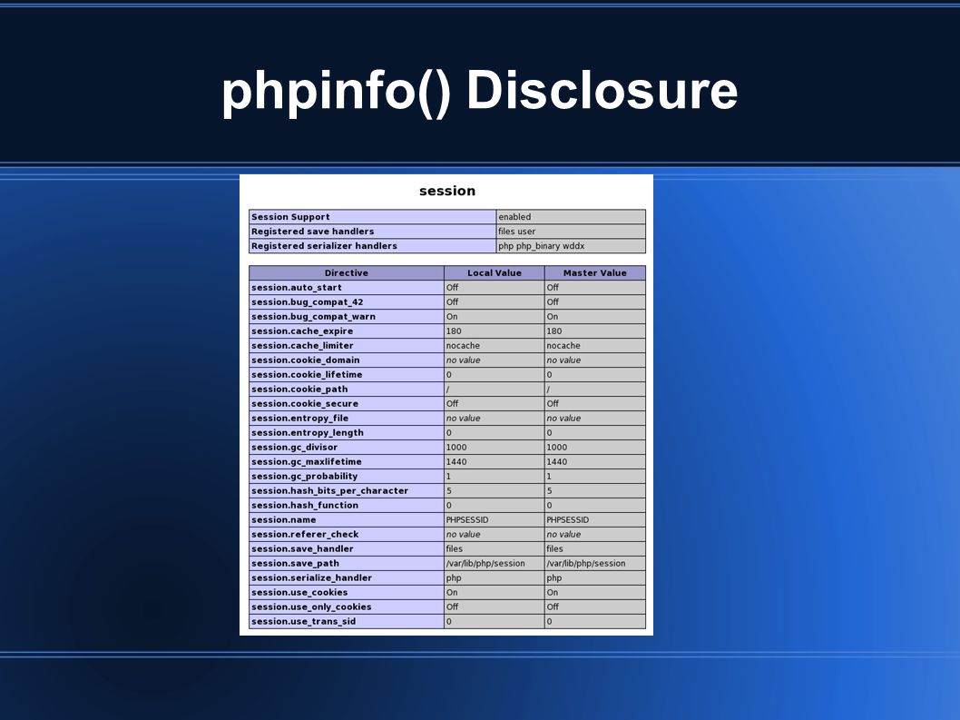 phpinfo() Disclosure
