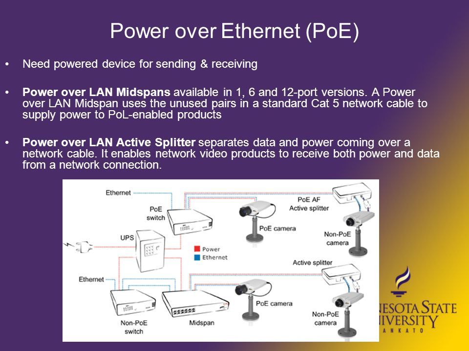 Need powered device for sending & receiving Power over LAN Midspans available in 1, 6 and 12-port versions.