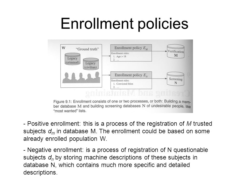 Enrollment policies - Positive enrollment: this is a process of the registration of M trusted subjects d m in database M.