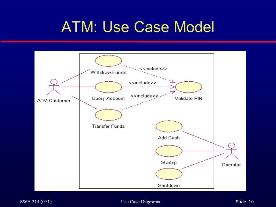 SWE 214 (071) Use Case Diagrams Slide 10 ATM: Use Case Model