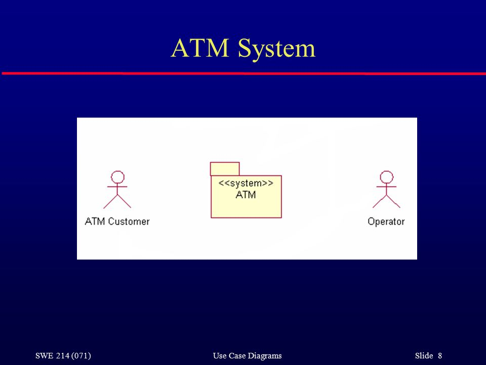 SWE 214 (071) Use Case Diagrams Slide 8 ATM System