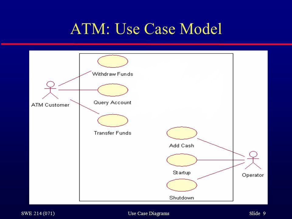 SWE 214 (071) Use Case Diagrams Slide 9 ATM: Use Case Model