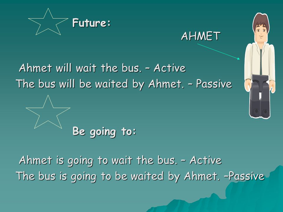 Future: AHMET Ahmet will wait the bus.– Active The bus will be waited by Ahmet.