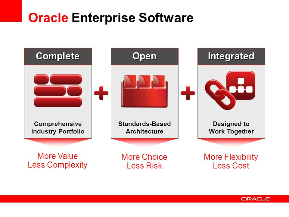 More Value Less Complexity Comprehensive Industry Portfolio Complete More Flexibility Less Cost Designed to Work Together Integrated Oracle Enterprise