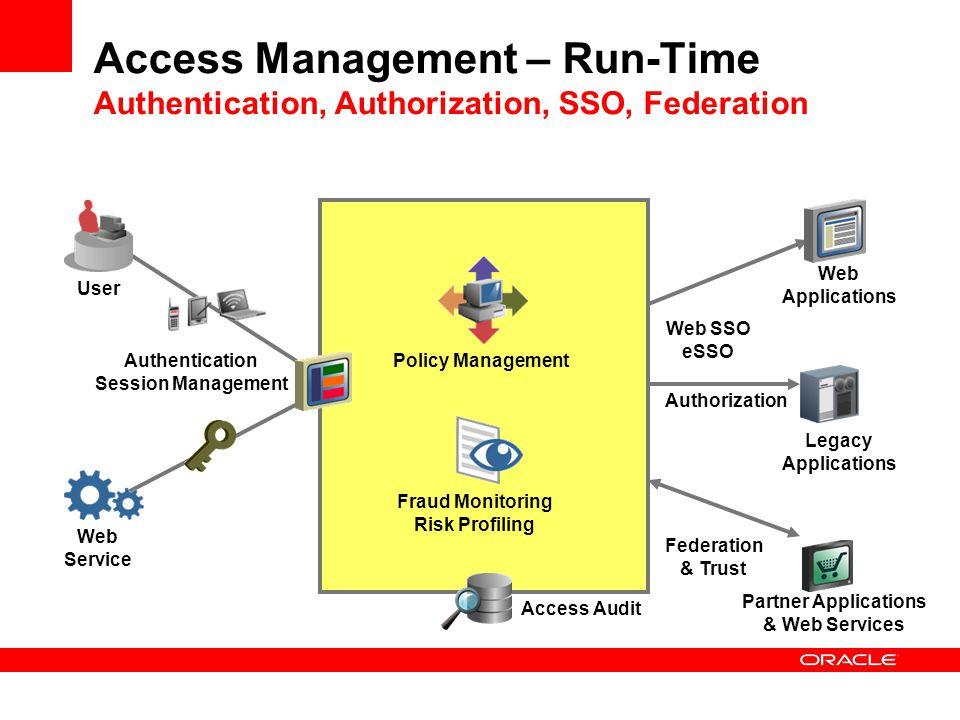 Access Management – Run-Time Authentication, Authorization, SSO, Federation Authentication Session Management User Policy Management Authorization Fed