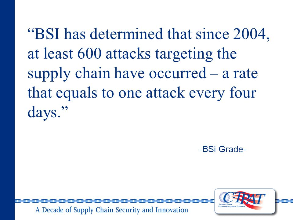 BSI has determined that since 2004, at least 600 attacks targeting the supply chain have occurred – a rate that equals to one attack every four days. -BSi Grade-