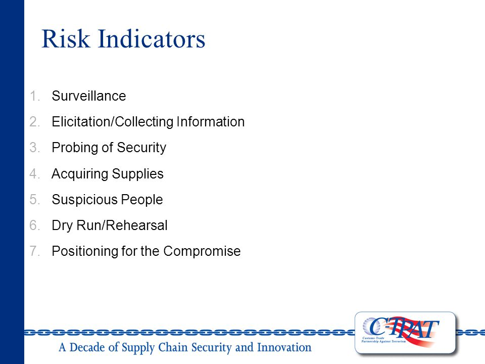 Risk Indicators 1.Surveillance 2.Elicitation/Collecting Information 3.Probing of Security 4.Acquiring Supplies 5.Suspicious People 6.Dry Run/Rehearsal 7.Positioning for the Compromise