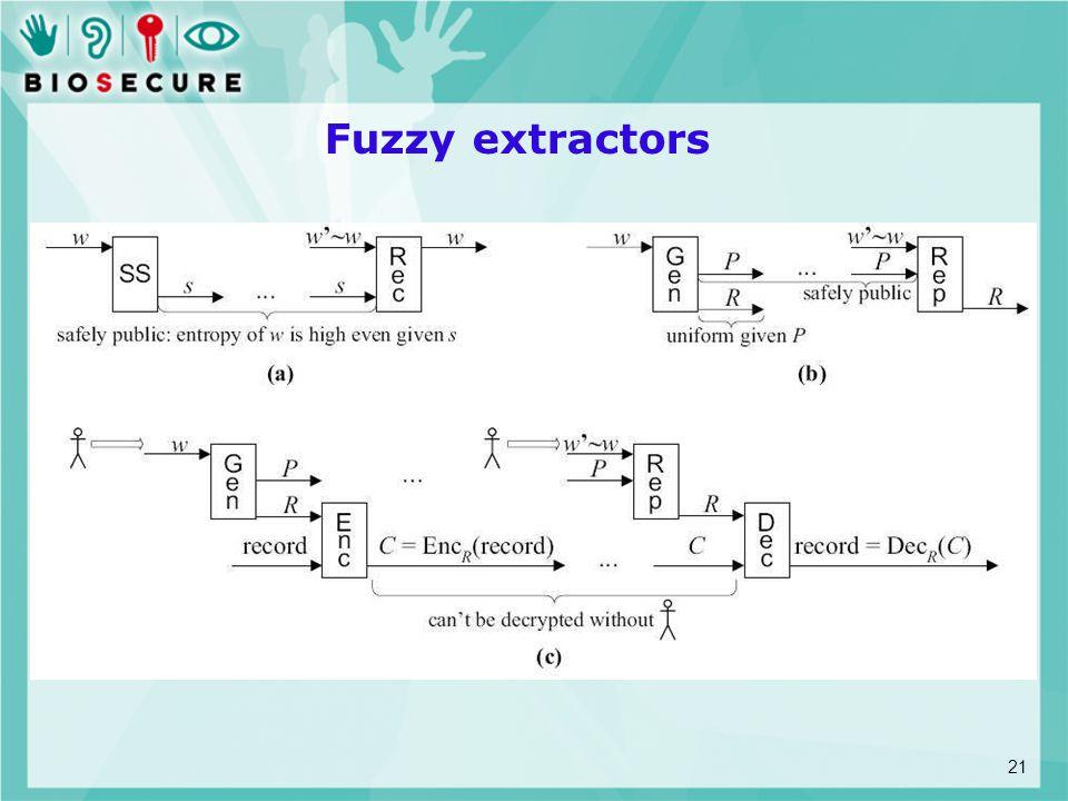 Fuzzy extractors 21