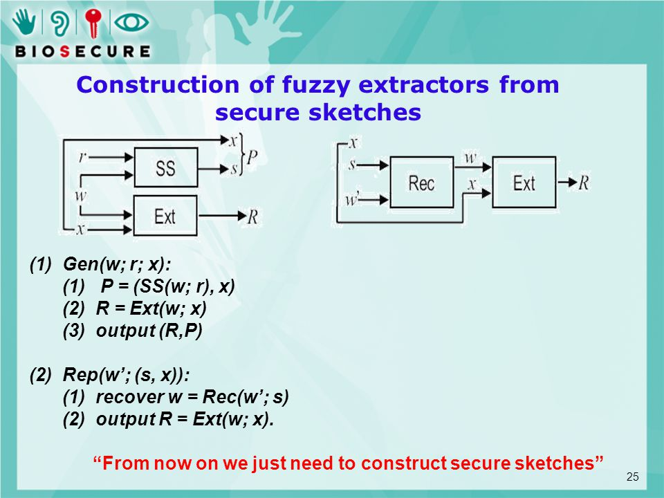 Construction of fuzzy extractors from secure sketches 25 (1)Gen(w; r; x): (1) P = (SS(w; r), x) (2)R = Ext(w; x) (3)output (R,P) (2)Rep(w'; (s, x)): (