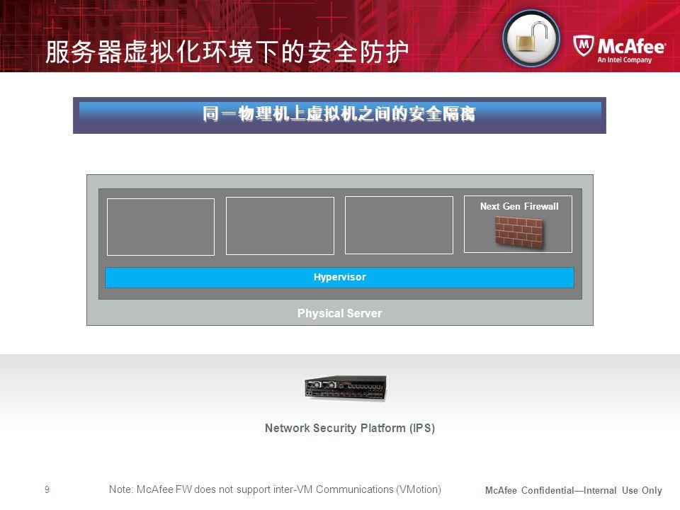 McAfee Confidential—Internal Use Only 服务器虚拟化环境下的安全防护 Hypervisor Traditional IPS Physical Server Network Security Platform (IPS) Next Gen Firewall Note