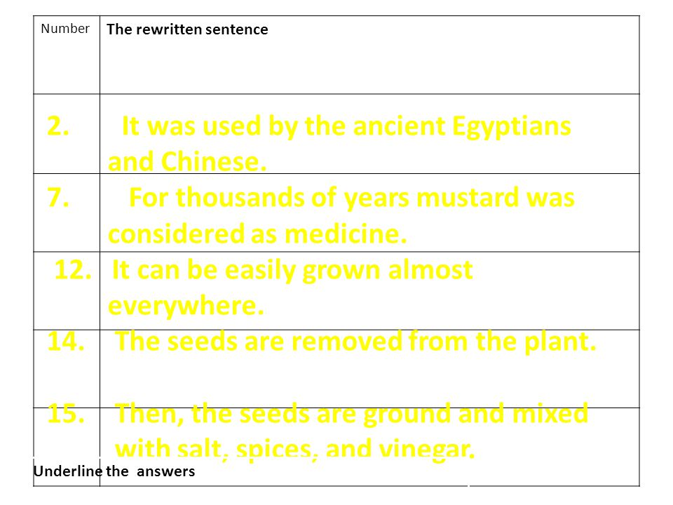 Number The rewritten sentence 2. It was used by the ancient Egyptians and Chinese. 7. For thousands of years mustard was considered as medicine. 12. I
