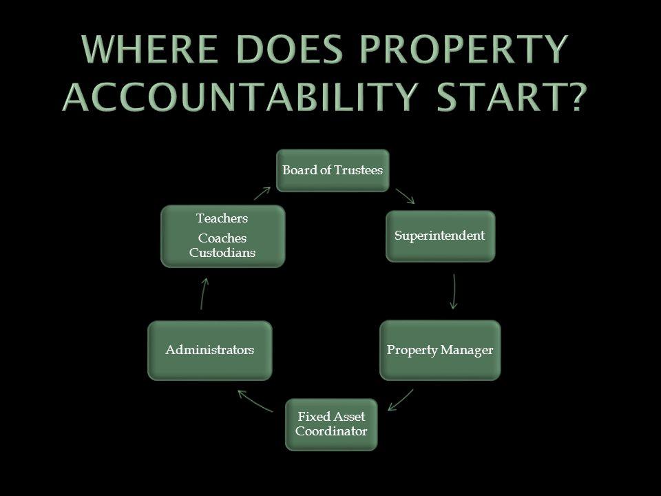 Board of Trustees Superintendent Property Manager Fixed Asset Coordinator Administrators Teachers Coaches Custodians