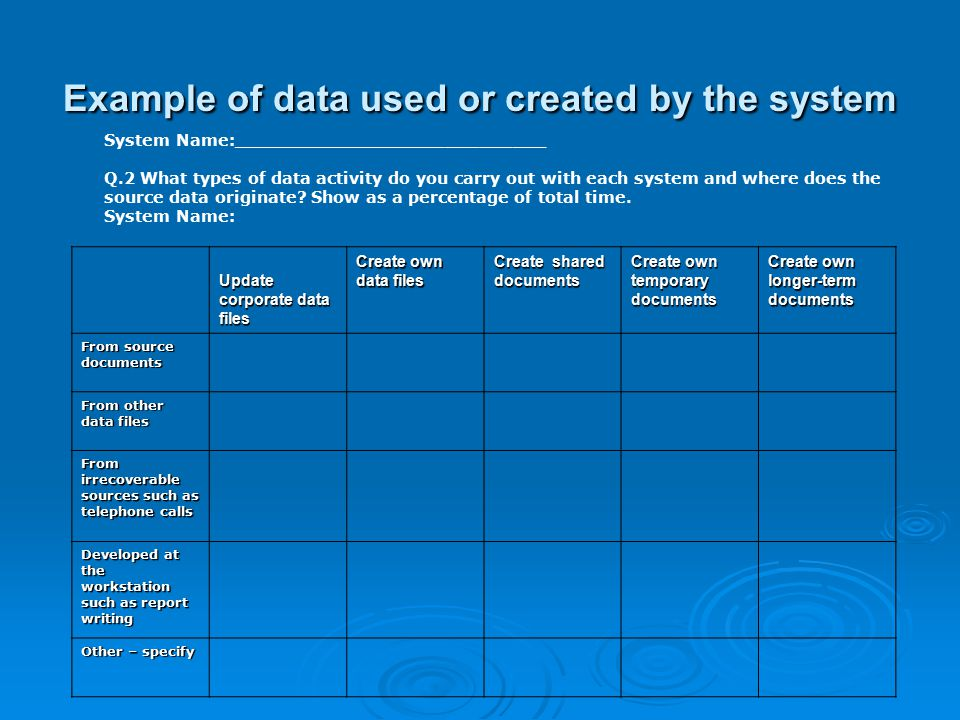 Example of data used or created by the system System Name:____________________________ Q.2 What types of data activity do you carry out with each system and where does the source data originate.