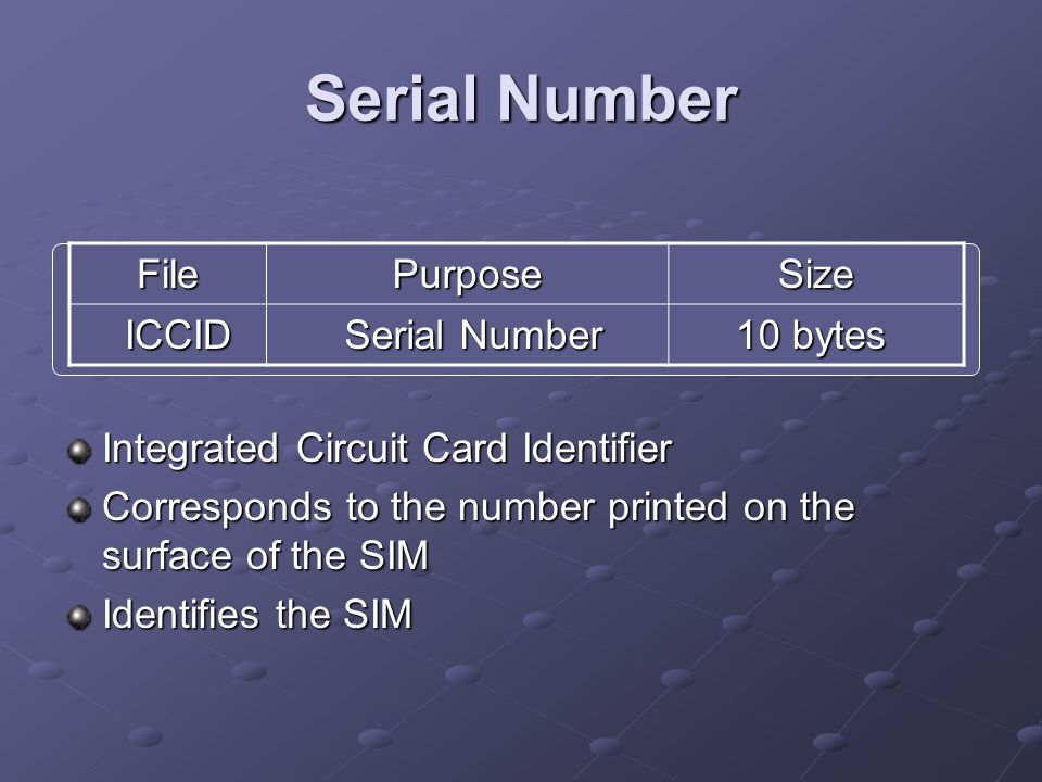 Serial Number Integrated Circuit Card Identifier Corresponds to the number printed on the surface of the SIM Identifies the SIM FilePurposeSize ICCID ICCID Serial Number Serial Number 10 bytes 10 bytes