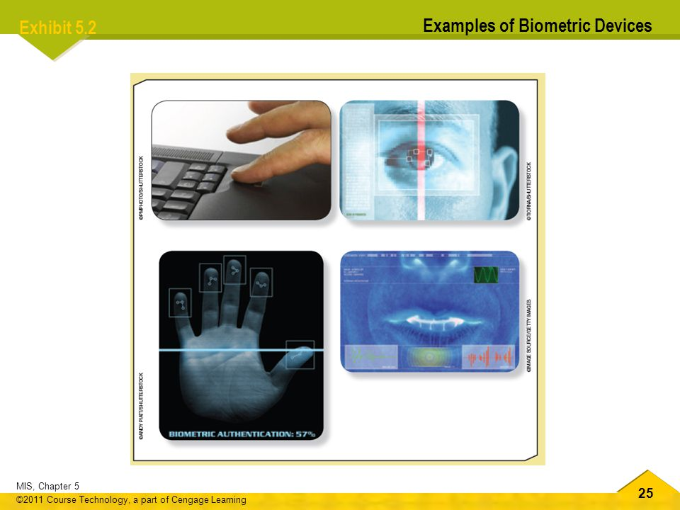 25 MIS, Chapter 5 ©2011 Course Technology, a part of Cengage Learning Exhibit 5.2 Examples of Biometric Devices