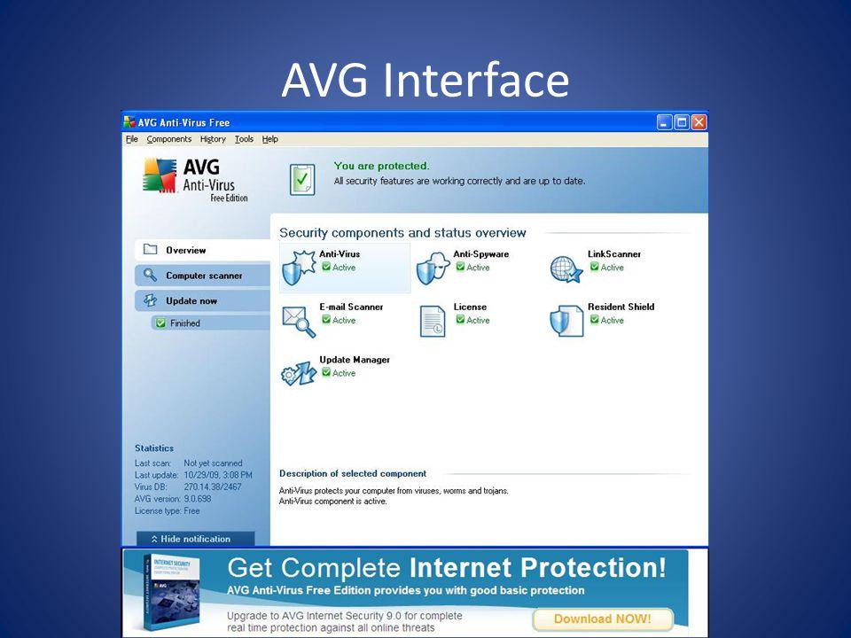 AVG Interface