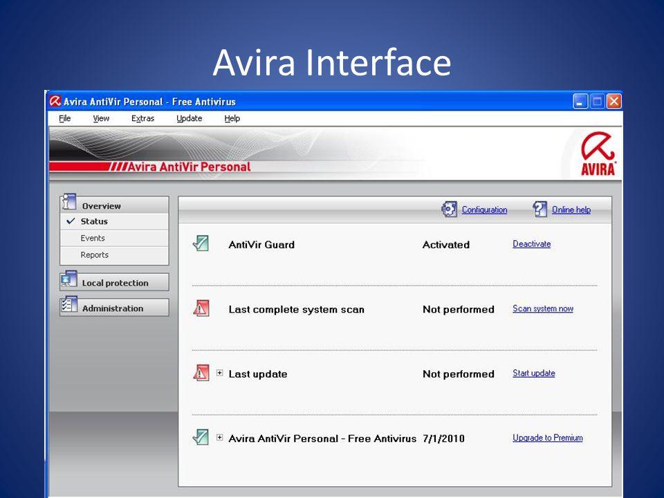 Avira Interface