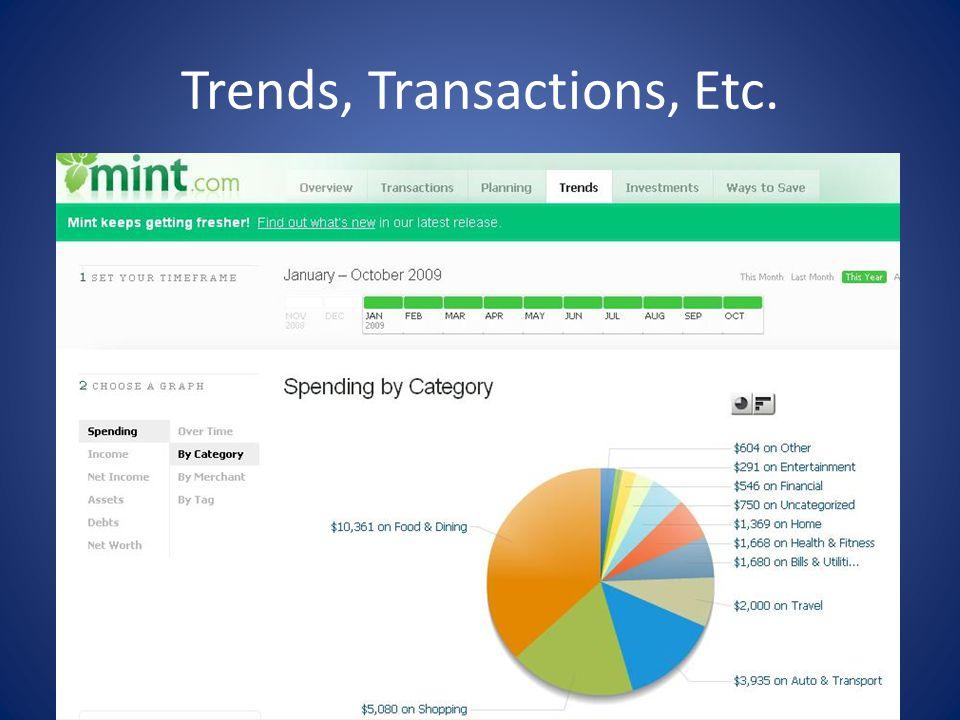 Trends, Transactions, Etc.