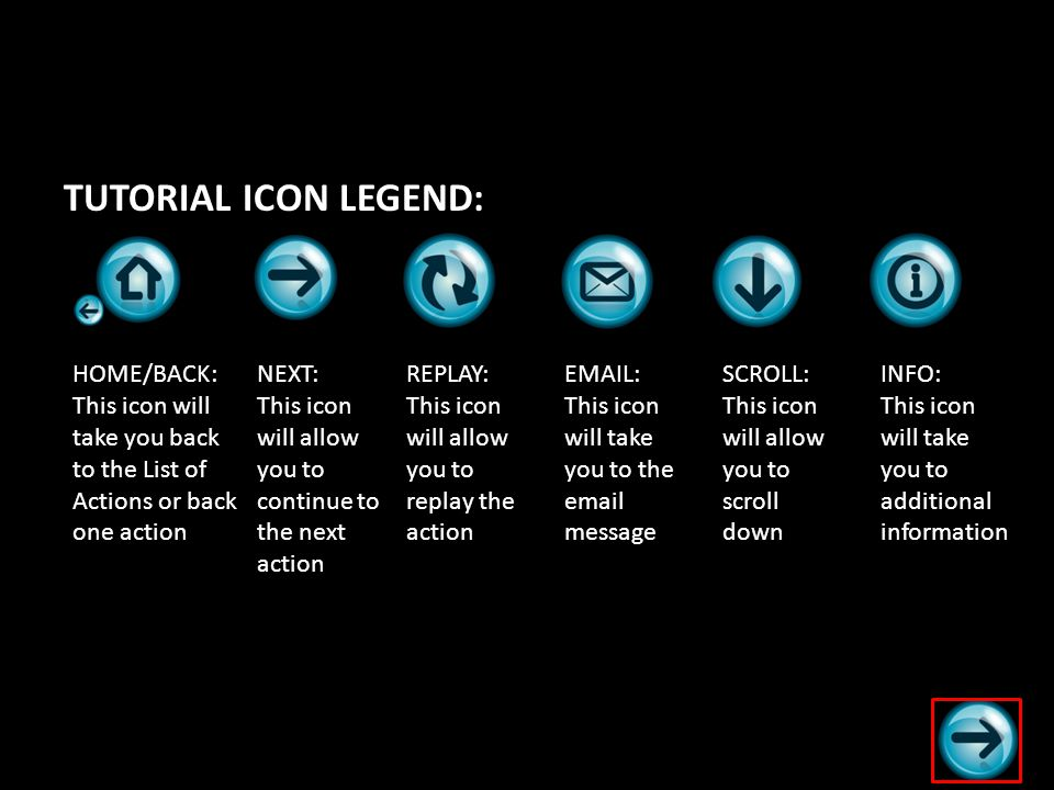 TUTORIAL ICON LEGEND: HOME/BACK: This icon will take you back to the List of Actions or back one action NEXT: This icon will allow you to continue to