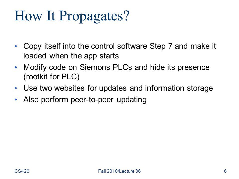 How It Propagates.