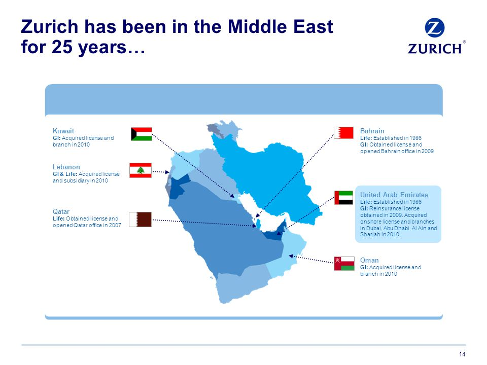 14 Zurich has been in the Middle East for 25 years… Kuwait GI: Acquired license and branch in 2010 Lebanon GI & Life: Acquired license and subsidiary in 2010 Bahrain Life: Established in 1986 GI: Obtained license and opened Bahrain office in 2009 Oman GI: Acquired license and branch in 2010 United Arab Emirates Life: Established in 1986 GI: Reinsurance license obtained in 2009.