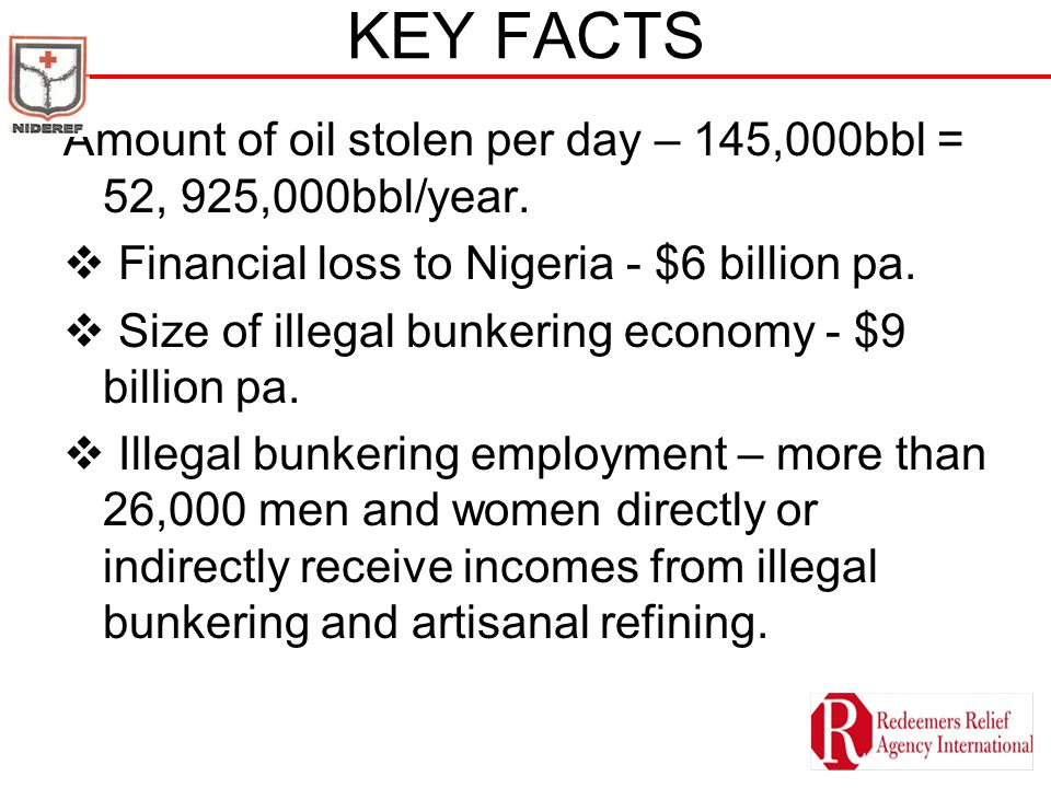 KEY FACTS Amount of oil stolen per day – 145,000bbl = 52, 925,000bbl/year.