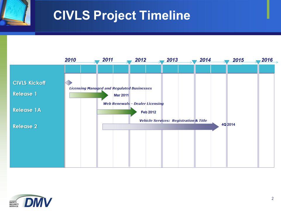 2 CIVLS Project Timeline