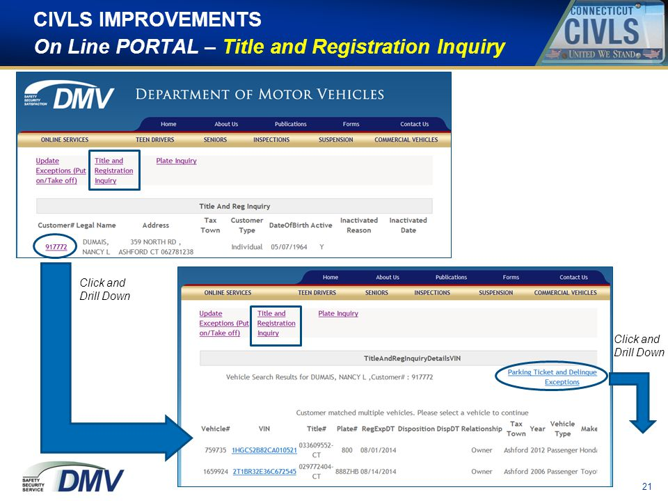 CIVLS IMPROVEMENTS On Line PORTAL – Title and Registration Inquiry 21 Click and Drill Down