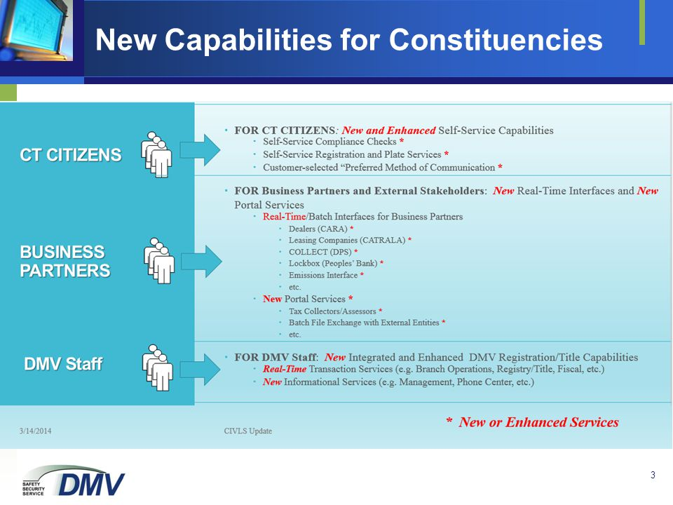 New Capabilities for Constituencies 3