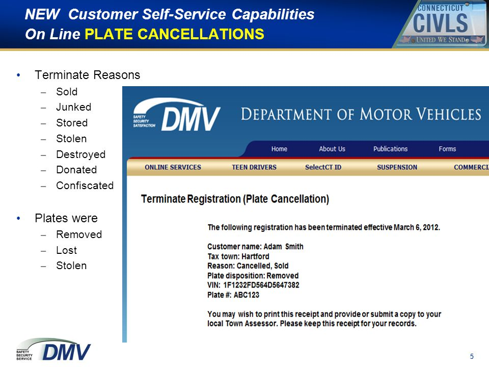 66 NEW Customer Self-Service Capabilities On Line RENEW REGISTRATIONS