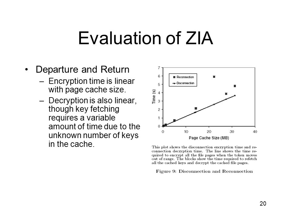 20 Evaluation of ZIA Departure and Return –Encryption time is linear with page cache size.