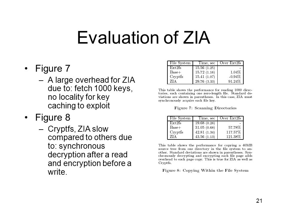 21 Evaluation of ZIA Figure 7 –A large overhead for ZIA due to: fetch 1000 keys, no locality for key caching to exploit Figure 8 –Cryptfs, ZIA slow compared to others due to: synchronous decryption after a read and encryption before a write.