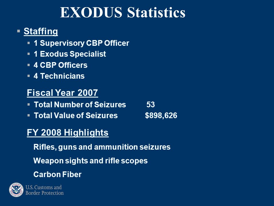EXODUS Statistics  Staffing  1 Supervisory CBP Officer  1 Exodus Specialist  4 CBP Officers  4 Technicians Fiscal Year 2007  Total Number of Seizures 53  Total Value of Seizures $898,626 FY 2008 Highlights Rifles, guns and ammunition seizures Weapon sights and rifle scopes Carbon Fiber