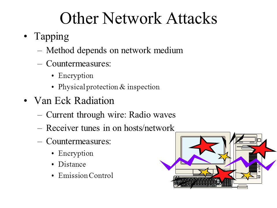 Other Network Attacks Tapping –Method depends on network medium –Countermeasures: Encryption Physical protection & inspection Van Eck Radiation –Current through wire: Radio waves –Receiver tunes in on hosts/network –Countermeasures: Encryption Distance Emission Control