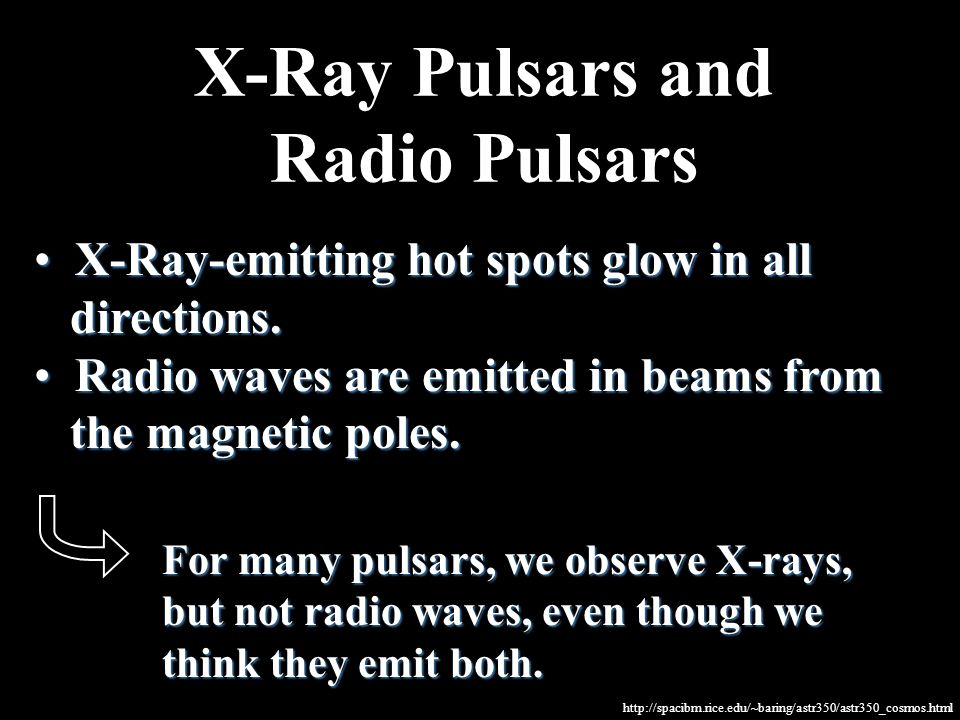 http://spacibm.rice.edu/~baring/astr350/astr350_cosmos.html X-Ray Pulsars and Radio Pulsars X-Ray-emitting hot spots glow in all X-Ray-emitting hot spots glow in all directions.