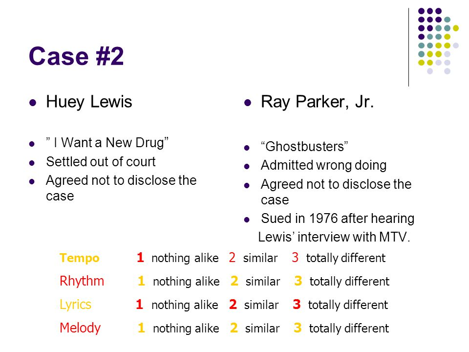 "Case #2 Huey Lewis "" I Want a New Drug "" Settled out of court Agreed not to disclose the case Ray Parker, Jr. ""Ghostbusters"" Admitted wrong doing Agre"