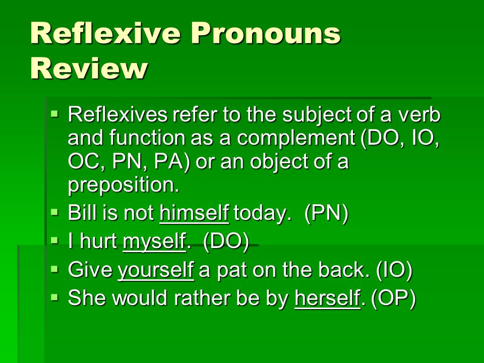 Reflexive Pronouns Review  Reflexives refer to the subject of a verb and function as a complement (DO, IO, OC, PN, PA) or an object of a preposition.