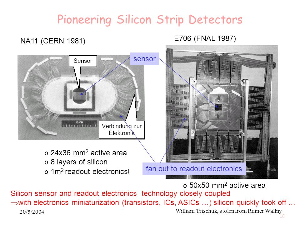 20/5/2004 William Trischuk, stolen from Rainer Wallny 10 Pioneering Silicon Strip Detectors fan out to readout electronics E706 (FNAL 1987) NA11 (CERN 1981) sensor o 24x36 mm 2 active area o 8 layers of silicon o 1m 2 readout electronics.